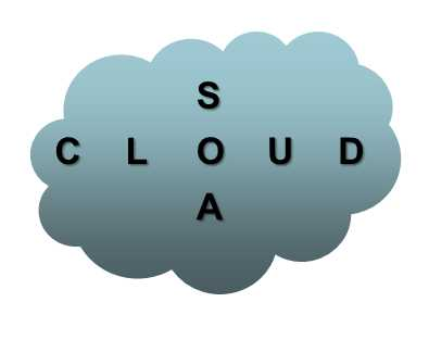 SOA  et Cloud